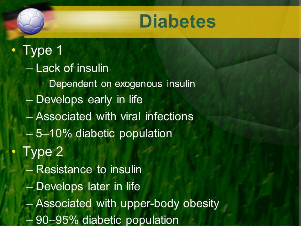Diabetes Type 1 Type 2 Lack of insulin Develops early in life