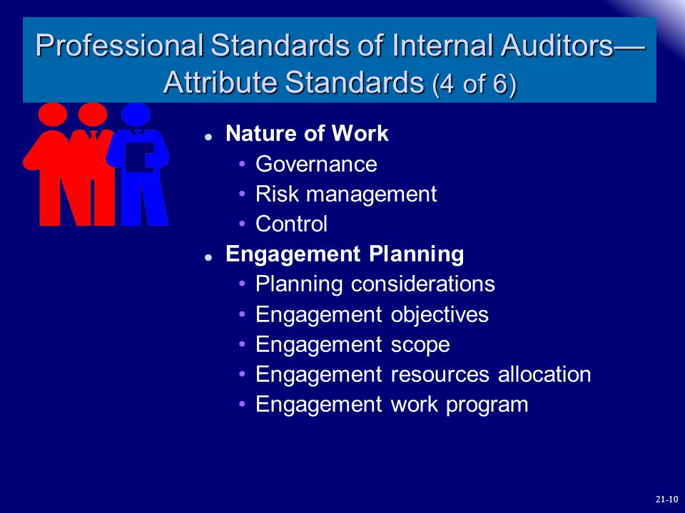 Professional Standards of Internal Auditors—Attribute Standards (4 of 6)