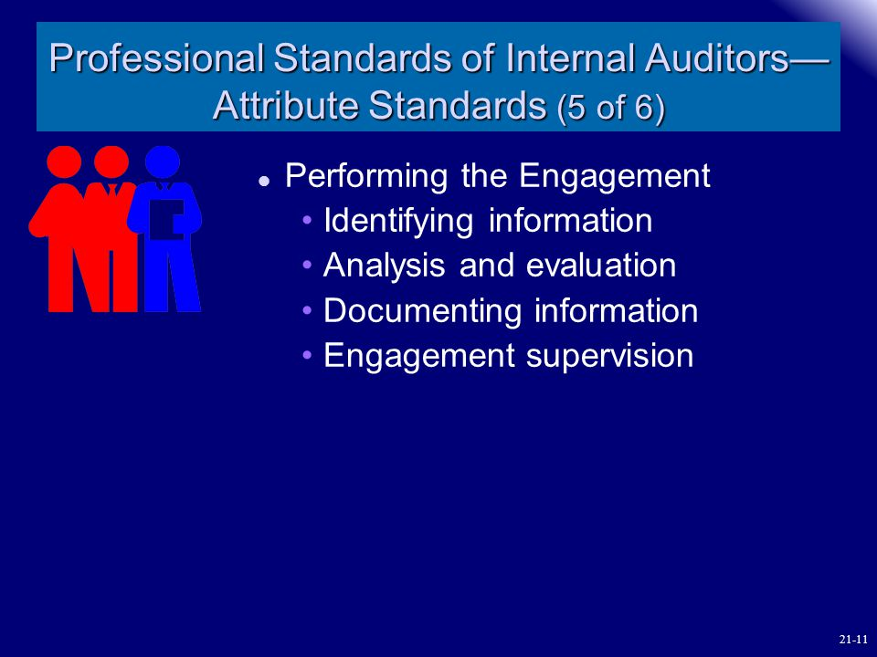 Professional Standards of Internal Auditors—Attribute Standards (5 of 6)