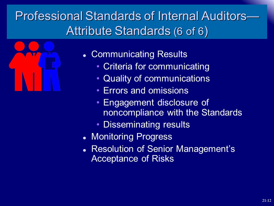 Professional Standards of Internal Auditors—Attribute Standards (6 of 6)
