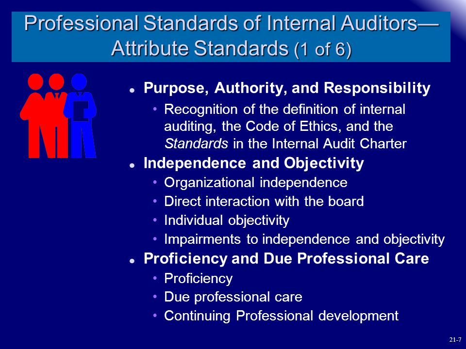 Professional Standards of Internal Auditors—Attribute Standards (1 of 6)