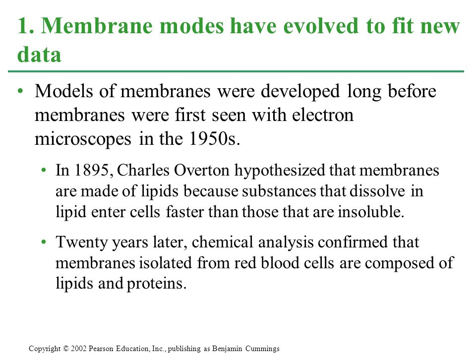 1. Membrane modes have evolved to fit new data