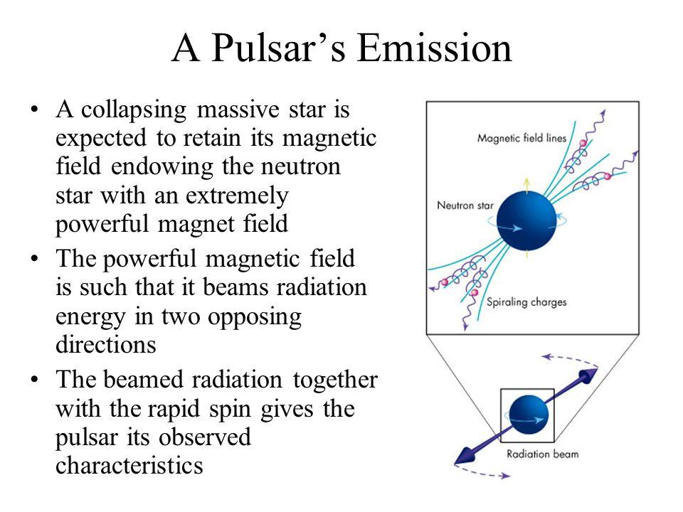 A Pulsar's Emission