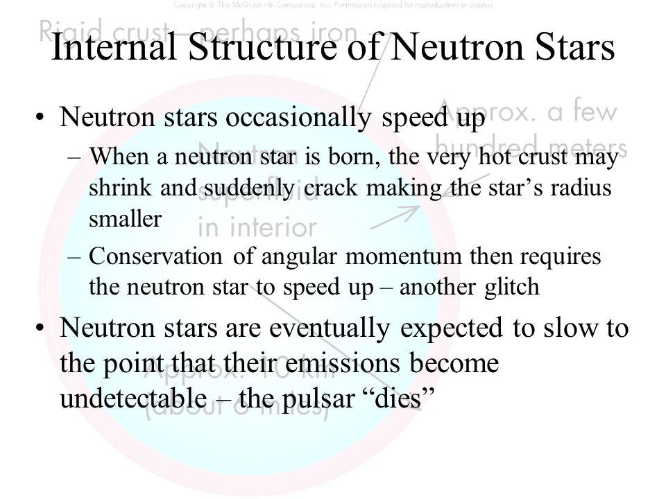 Internal Structure of Neutron Stars