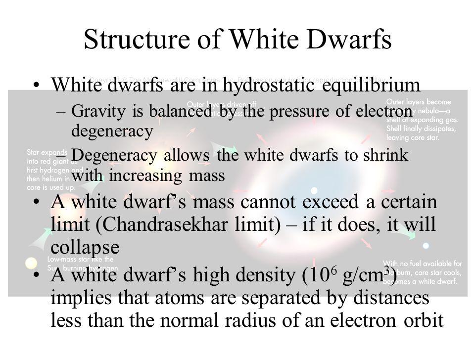 Structure of White Dwarfs