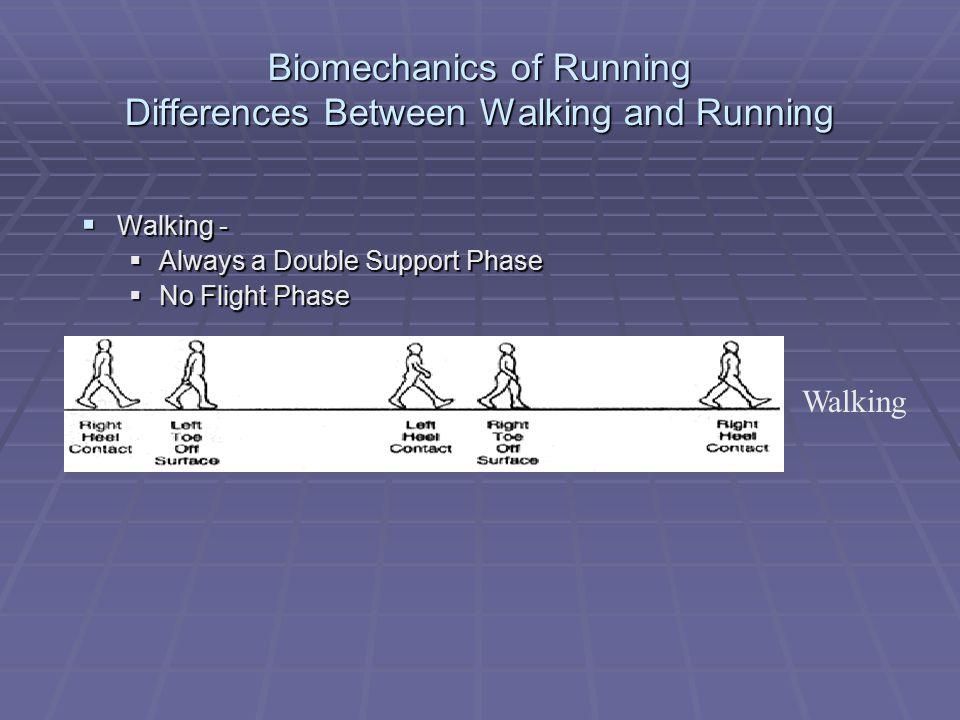 Biomechanics of Running Differences Between Walking and Running