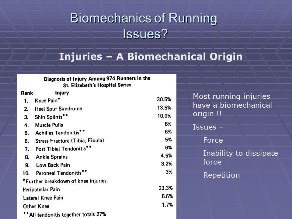 Injuries – A Biomechanical Origin