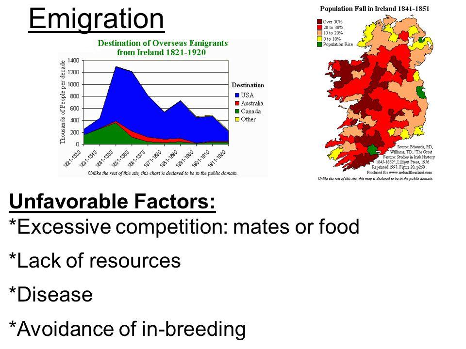 Emigration Unfavorable Factors: *Excessive competition: mates or food