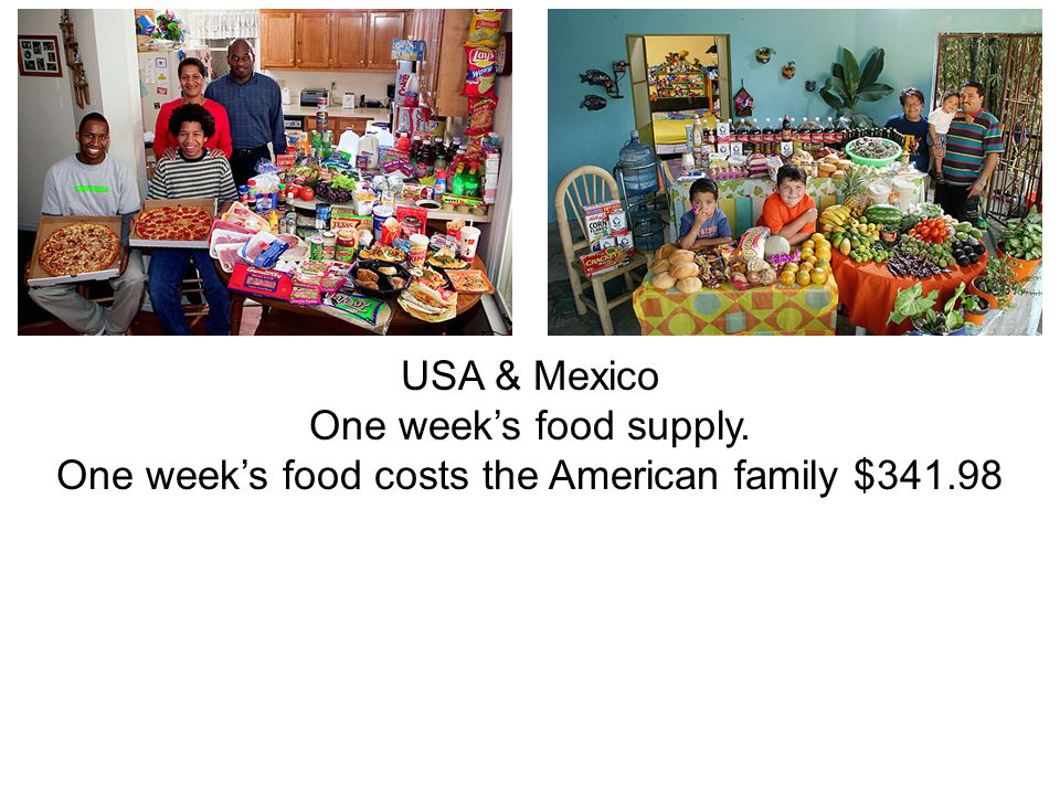 One week's food costs the American family $341.98