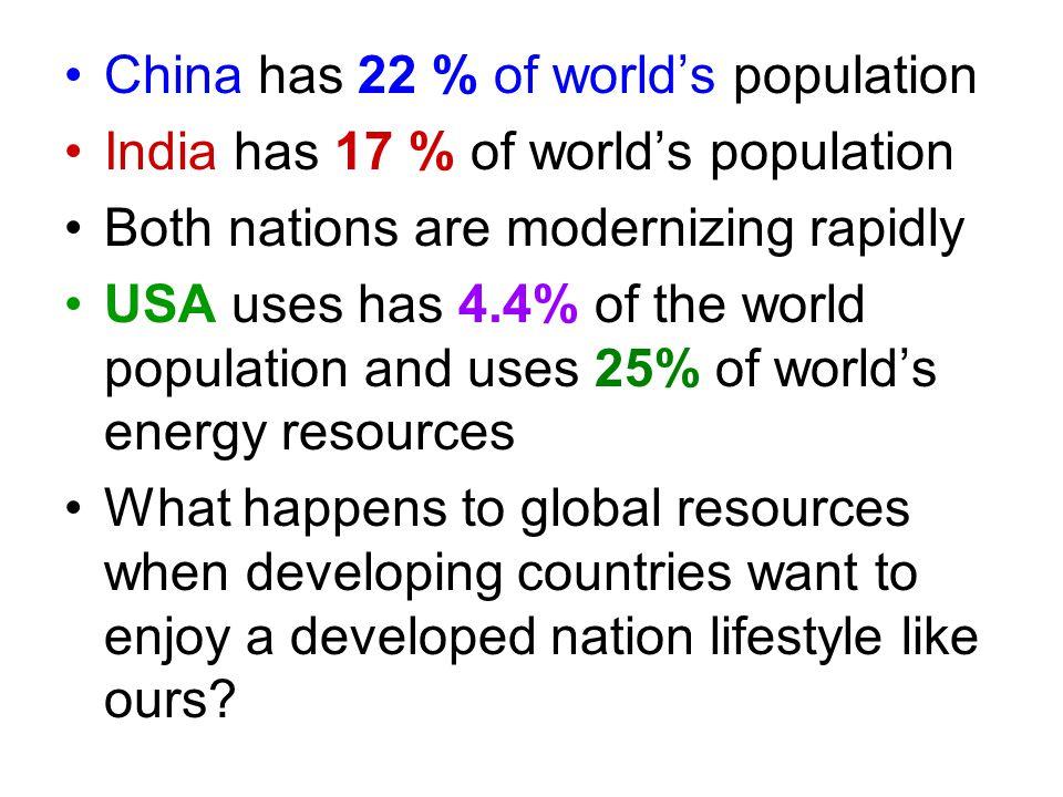 China has 22 % of world's population