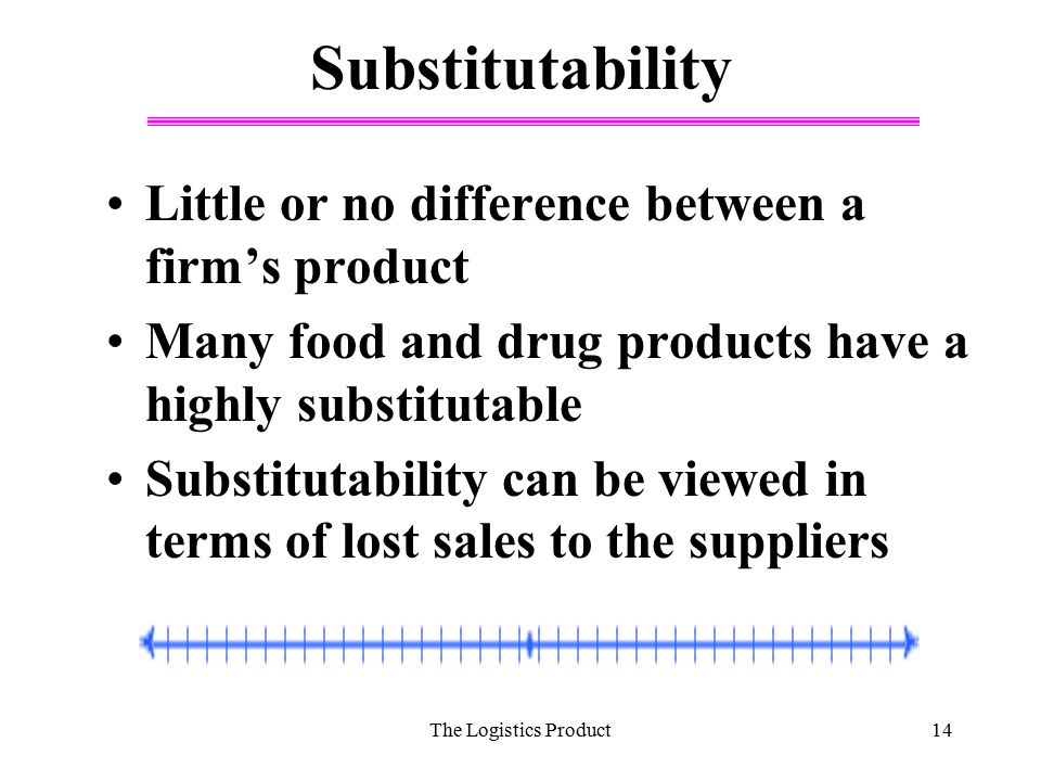 Substitutability Little or no difference between a firm's product