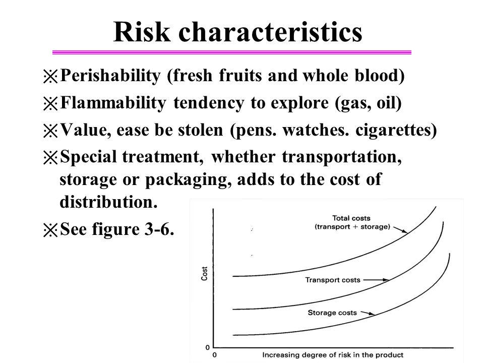 Risk characteristics Perishability (fresh fruits and whole blood)