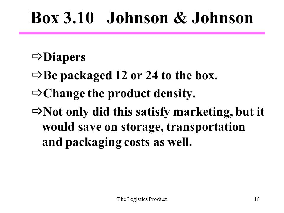 Box 3.10 Johnson & Johnson Diapers Be packaged 12 or 24 to the box.