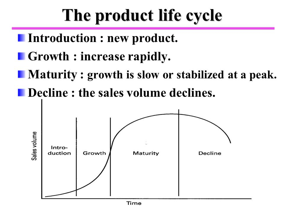 The product life cycle Introduction : new product.