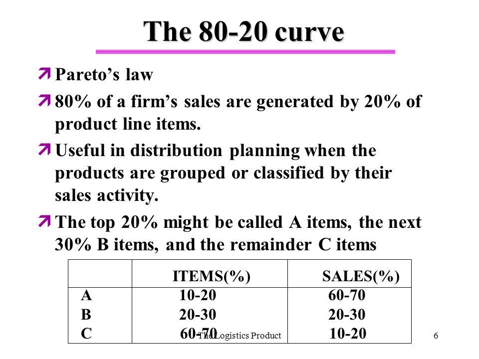 The 80-20 curve Pareto's law