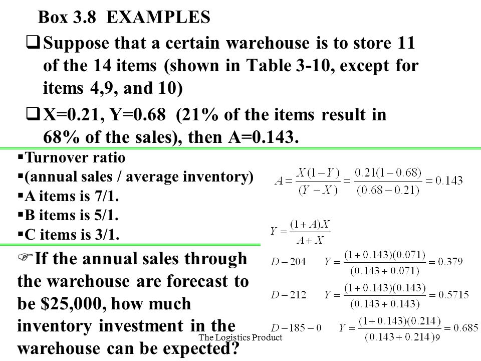 Box 3.8 EXAMPLES Suppose that a certain warehouse is to store 11 of the 14 items (shown in Table 3-10, except for items 4,9, and 10)