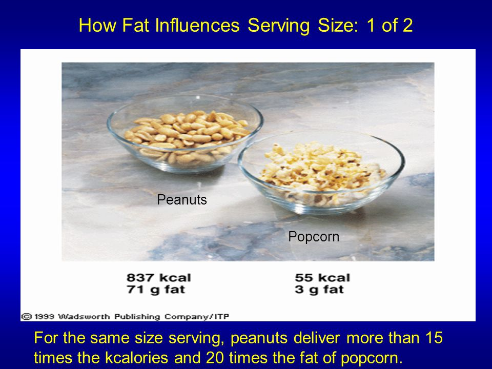 How Fat Influences Serving Size: 1 of 2