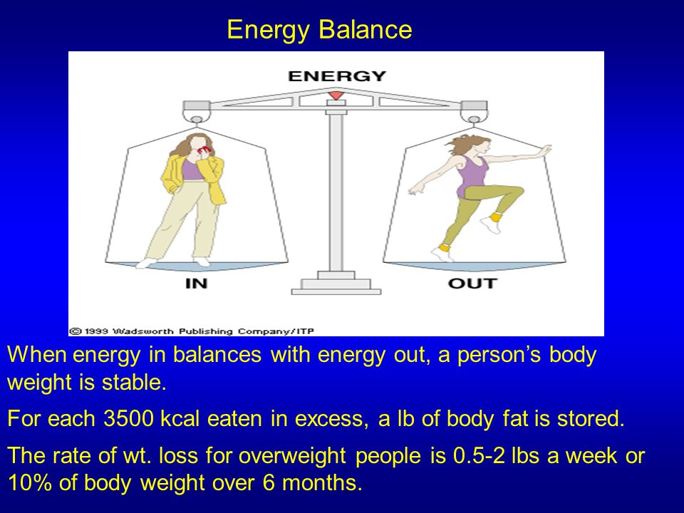 Energy Balance When energy in balances with energy out, a person's body weight is stable.