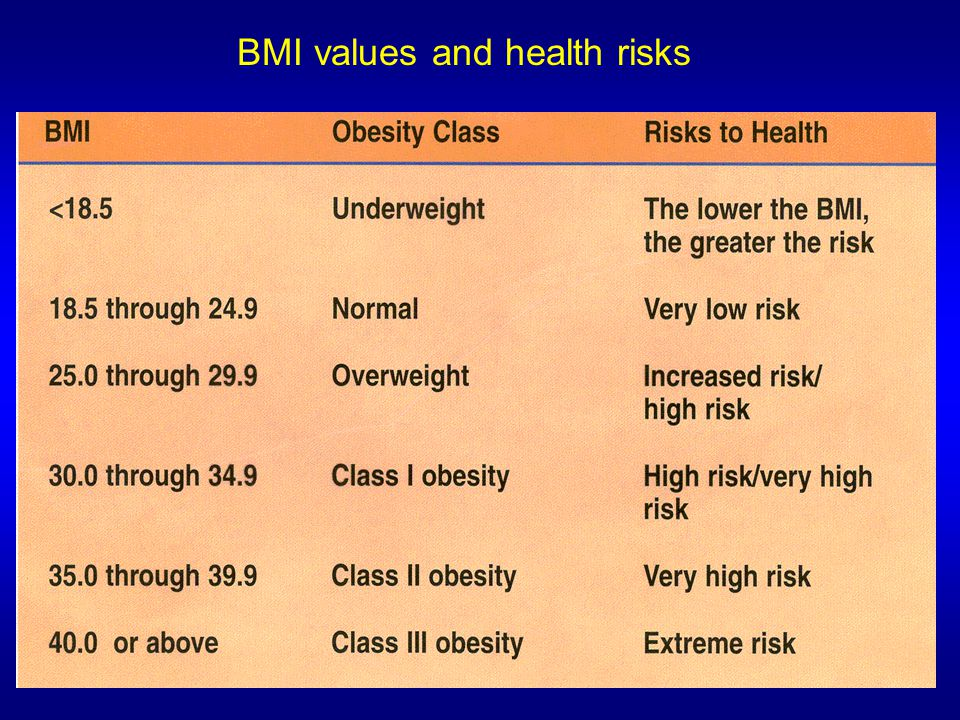 BMI values and health risks