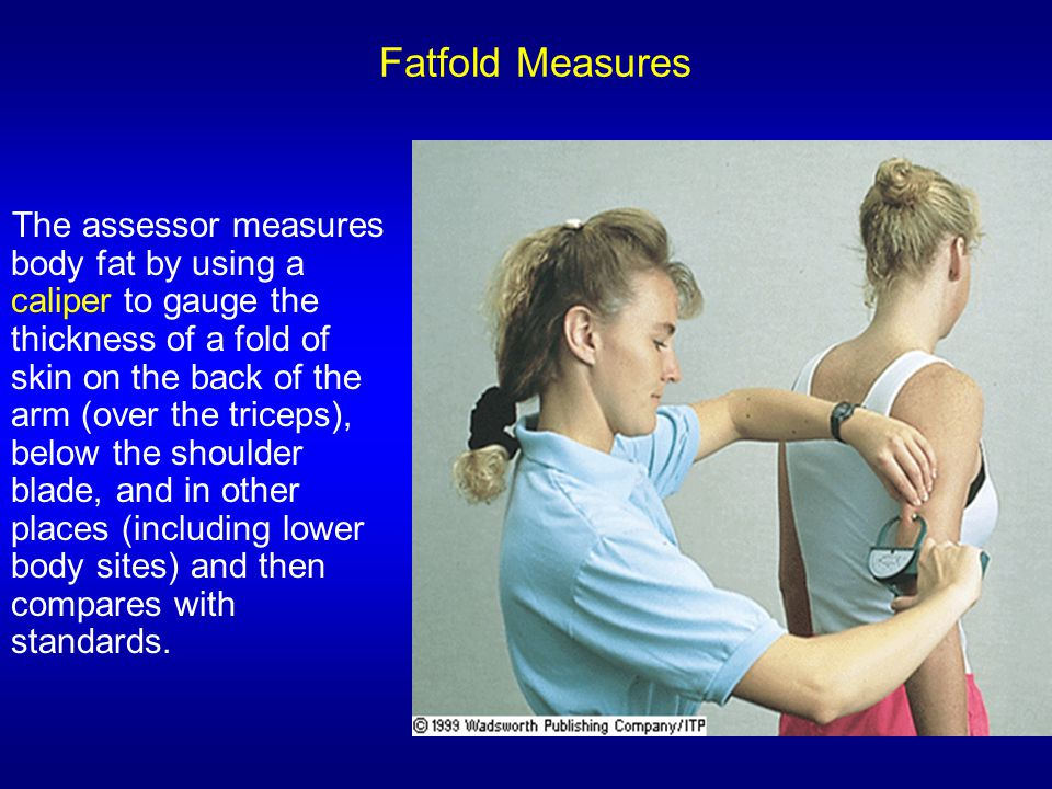 Fatfold Measures