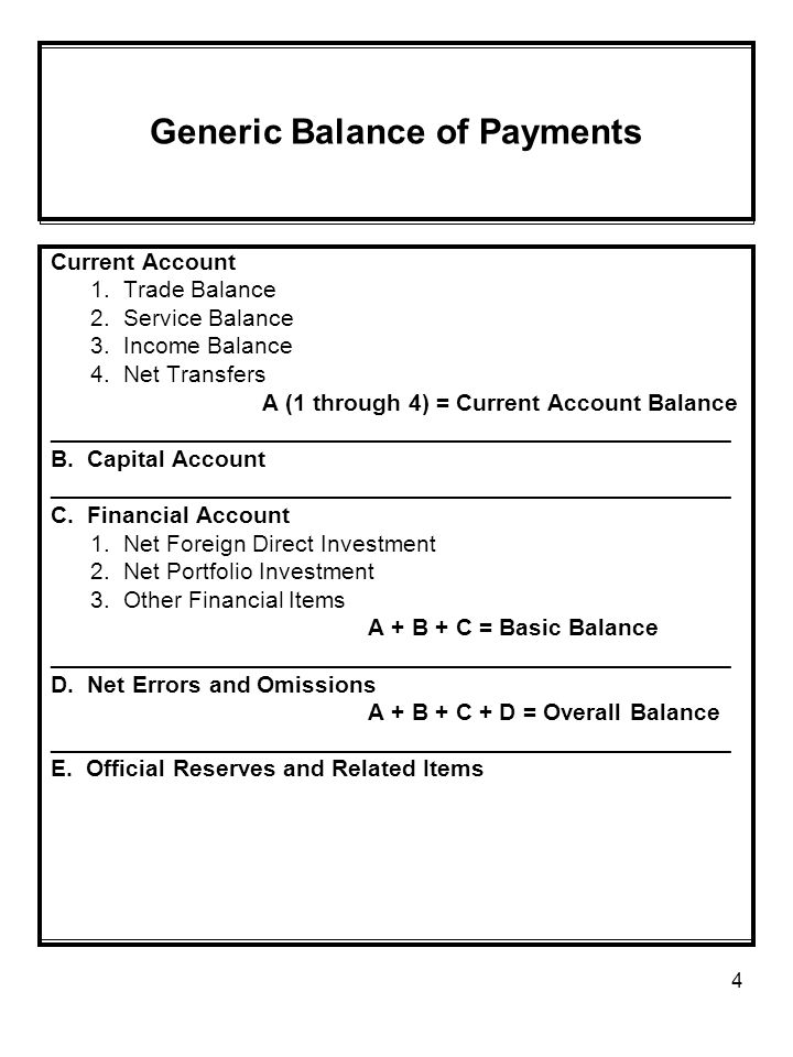 Generic Balance of Payments