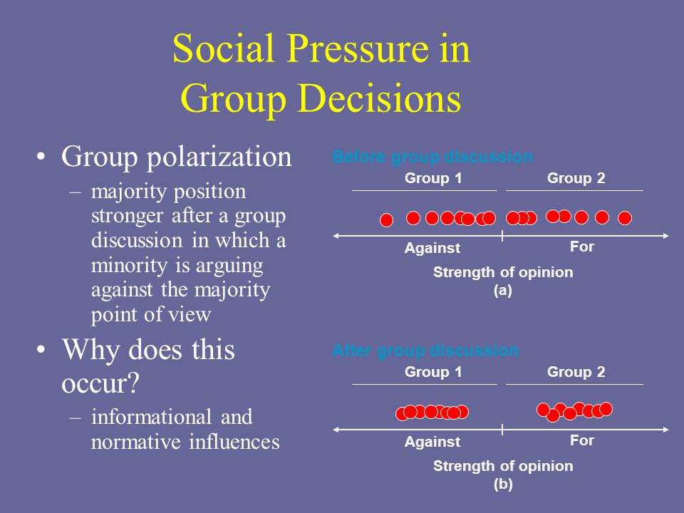 Social Pressure in Group Decisions