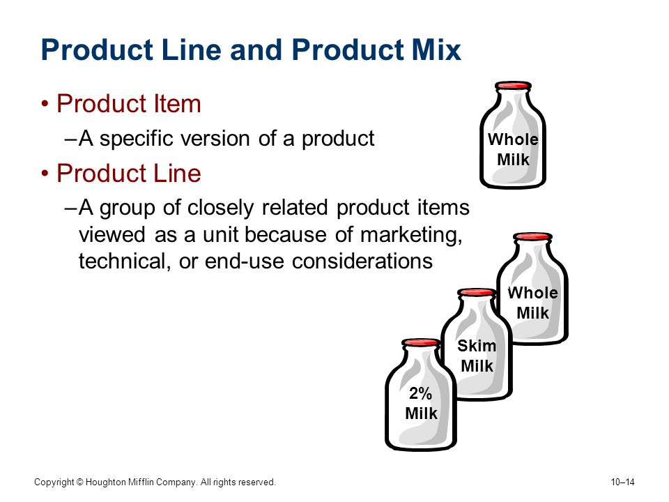 Product Line and Product Mix