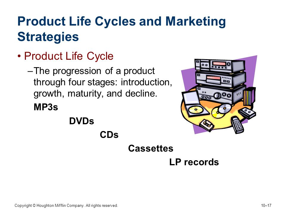 Product Life Cycles and Marketing Strategies