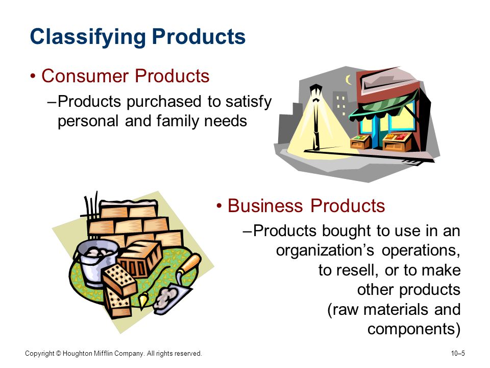 Classifying Products Consumer Products Business Products