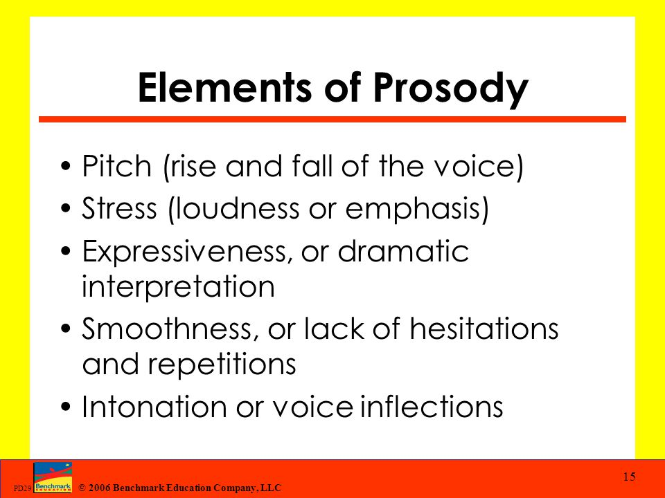 Elements of Prosody Pitch (rise and fall of the voice)