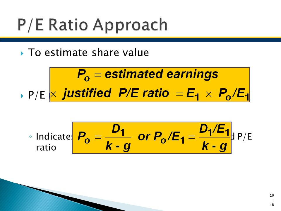 P/E Ratio Approach To estimate share value