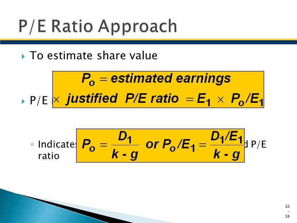 P/E Ratio Approach To estimate share value