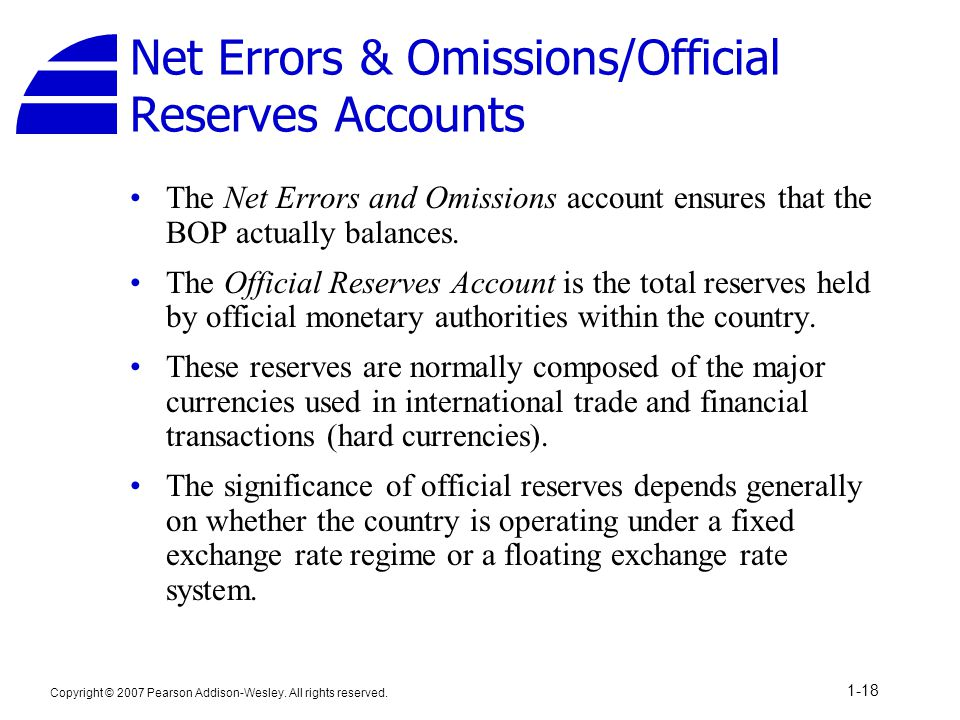 Net Errors & Omissions/Official Reserves Accounts