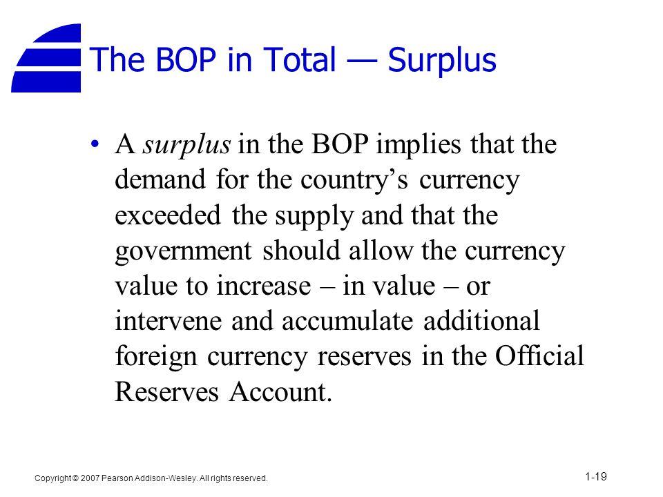 The BOP in Total — Surplus