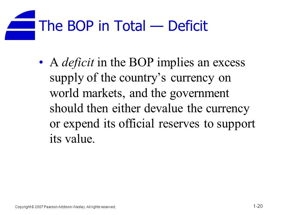 The BOP in Total — Deficit