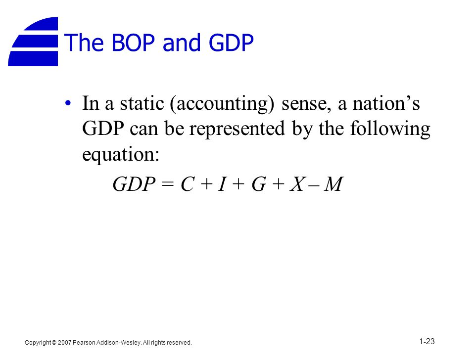 The BOP and GDP In a static (accounting) sense, a nation's GDP can be represented by the following equation: