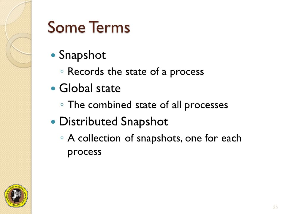 Some Terms Snapshot Global state Distributed Snapshot