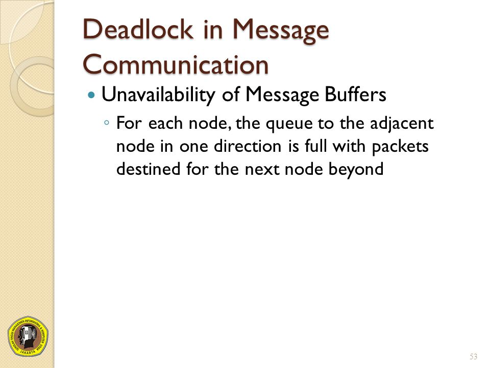 Deadlock in Message Communication