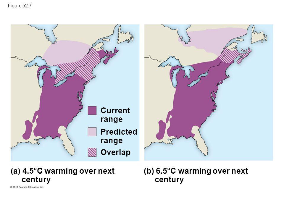 (a) 4.5°C warming over next century (b) 6.5°C warming over next