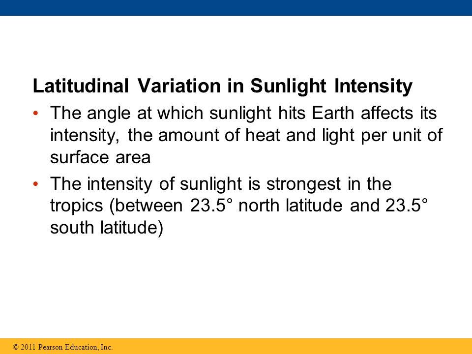 Latitudinal Variation in Sunlight Intensity