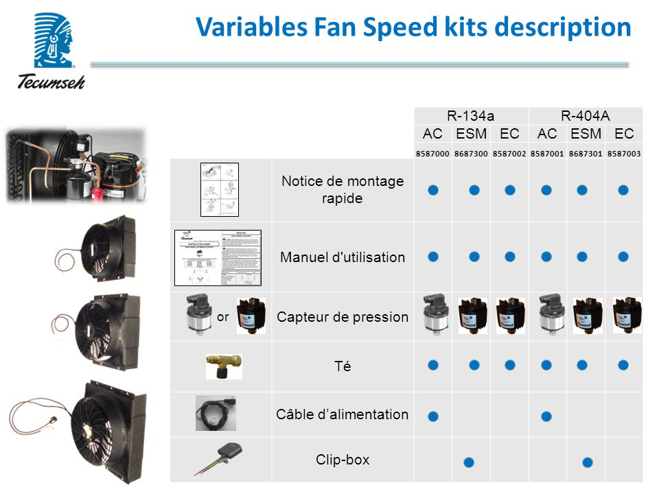 Variables Fan Speed kits description