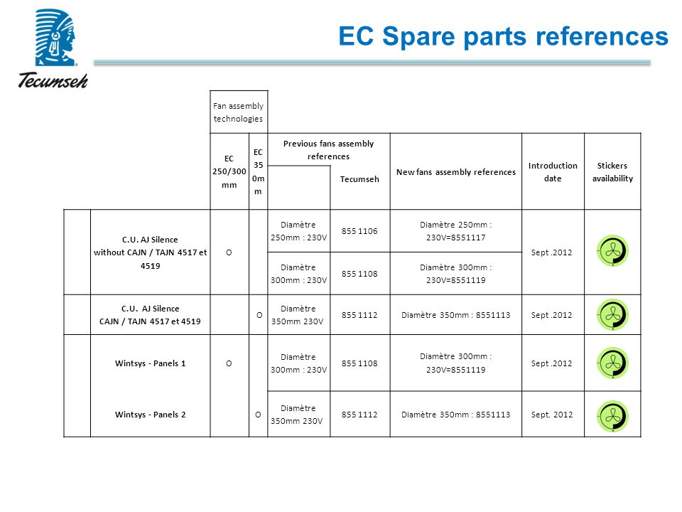 EC Spare parts references