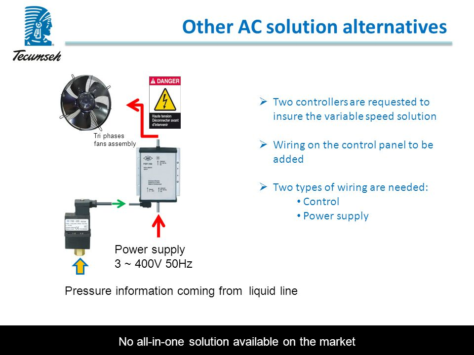 Other AC solution alternatives