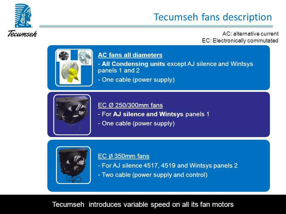 Tecumseh introduces variable speed on all its fan motors