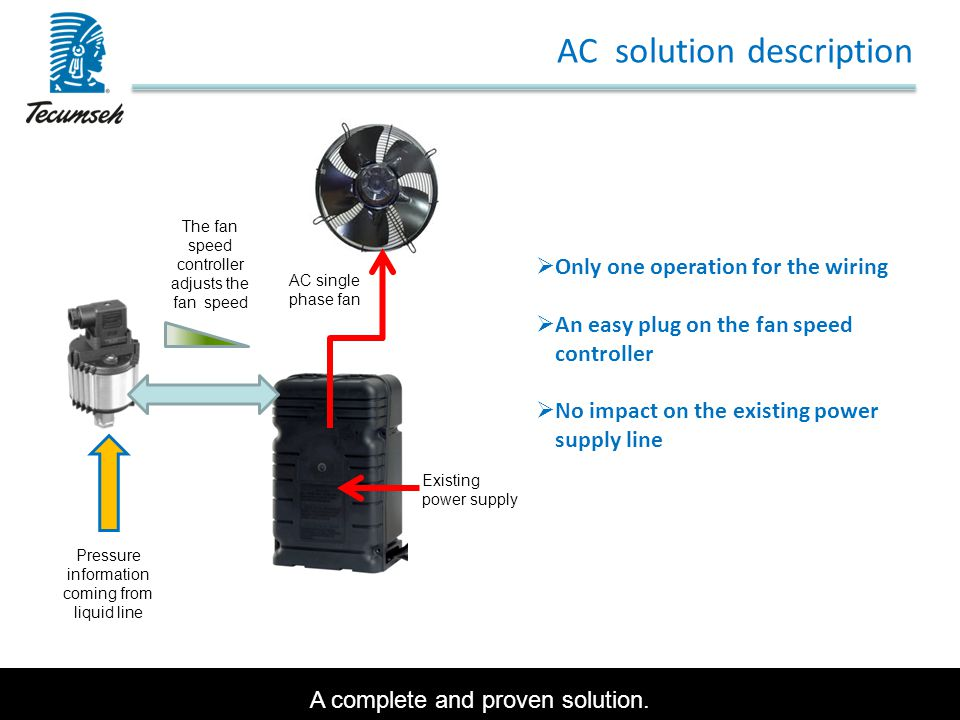AC solution description