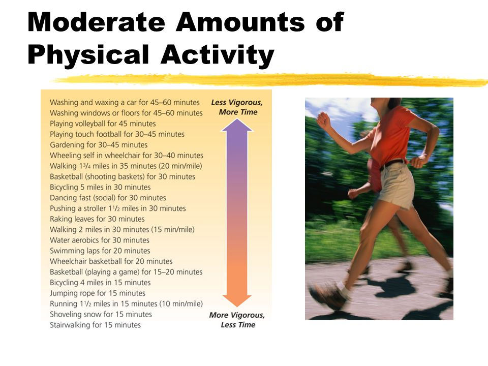 Moderate Amounts of Physical Activity