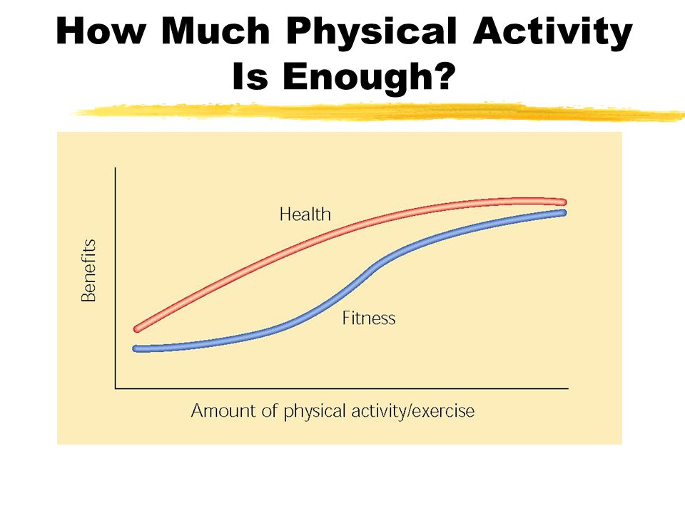 How Much Physical Activity Is Enough