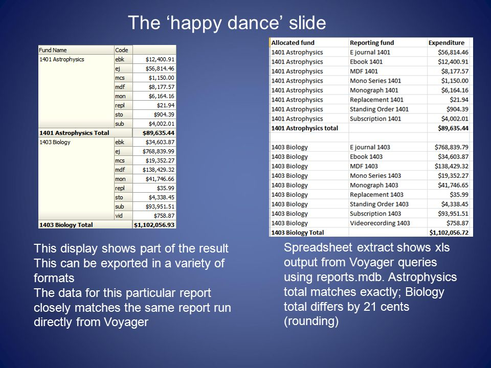 The 'happy dance' slide