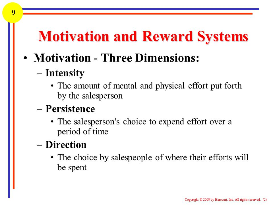Motivation and Reward Systems