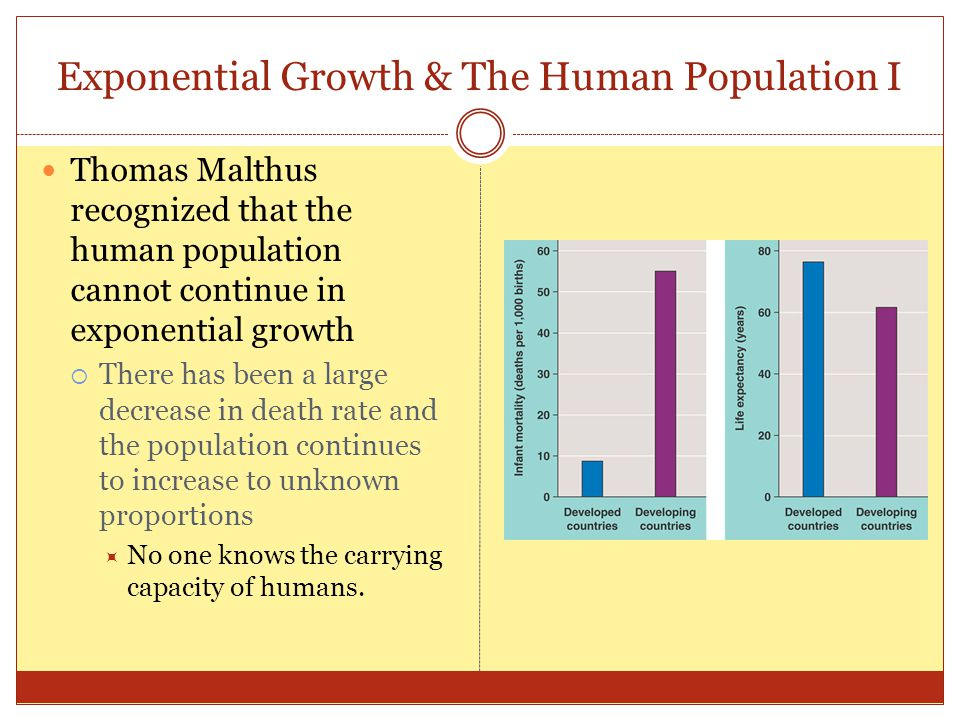 Exponential Growth & The Human Population I